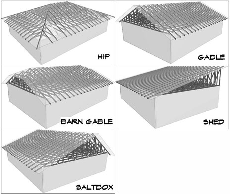 types of roof trusses pdf